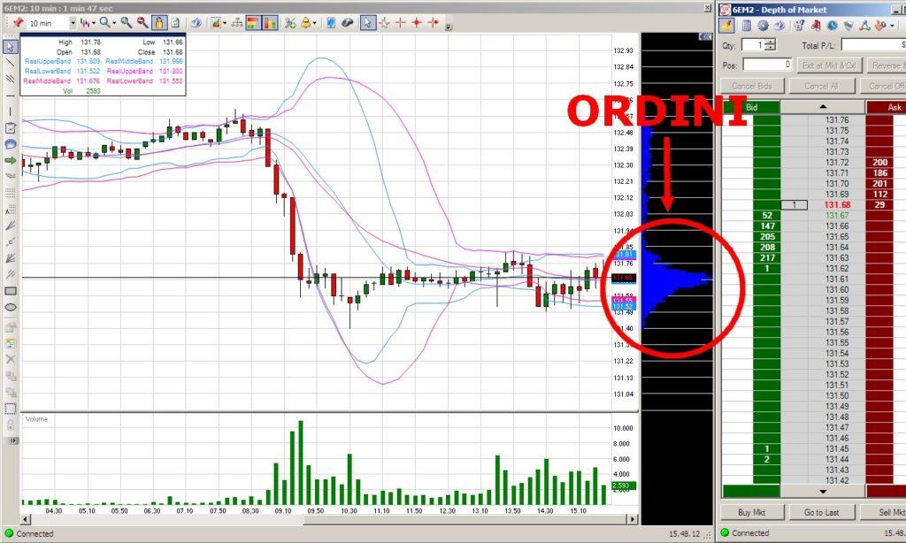 Zen forex trading