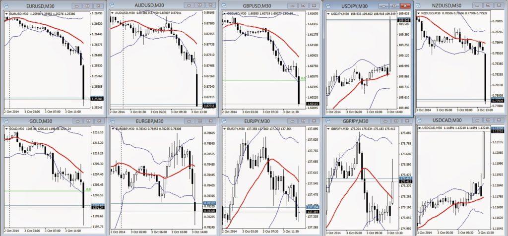 trading sulle notizie